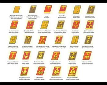 Nazi Party Ranks.jpg